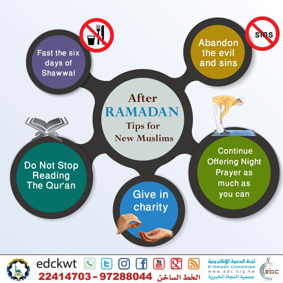 After Ramadan Tips For New Muslims Whatsapp And Social Media E Cards