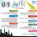 رمضان وصناعة الذات (1)