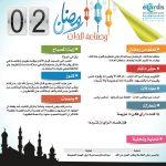 رمضان وصناعة الذات (2)