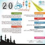رمضان وصناعة الذات (20)