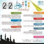 رمضان وصناعة الذات (22)