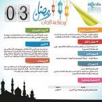 رمضان وصناعة الذات (3)