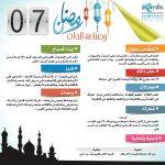رمضان وصناعة الذات (7)