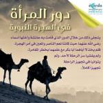 دور المرأة في الهجرة النبوية