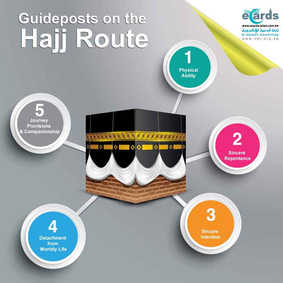 Guideposts on the hajj route hajj route m4hsunfo