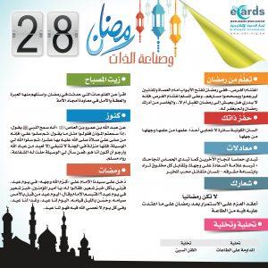 رمضان وصناعة الذات (28)